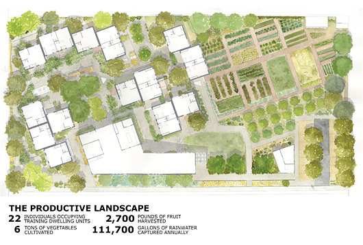ASLA Honors the Top Landscape Architecture Students of 2009 – Landscape Architect Training
