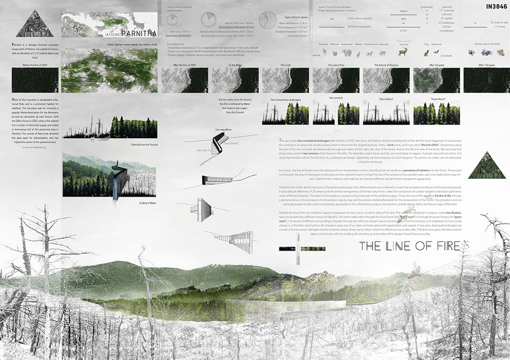 Mit architecture thesis prize
