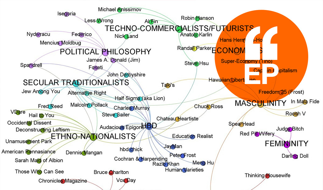 """An elaborate April 2013 map of the wider Dark Enlightenment categorized by theme, made by Scharlach of Habitable Worlds."""