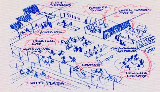 Polis Project (Studio Gang Architects)