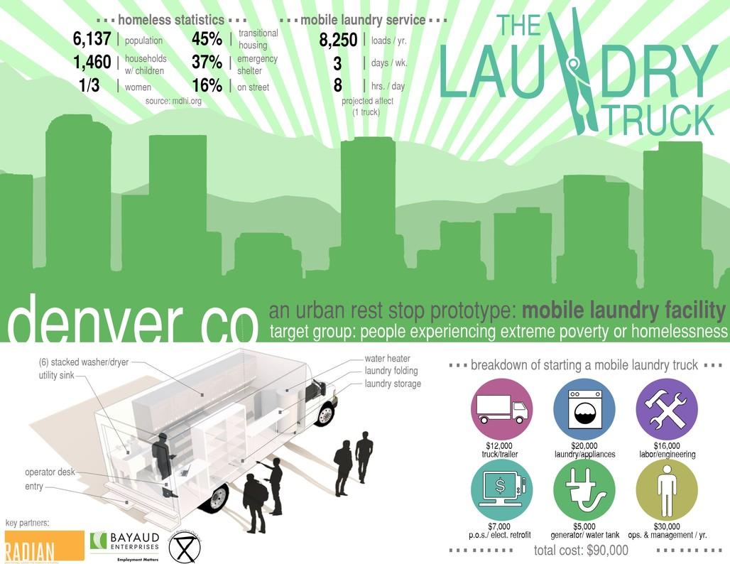 http://www.bayaudenterprises.org/social-impact-services/the-laundry-truck