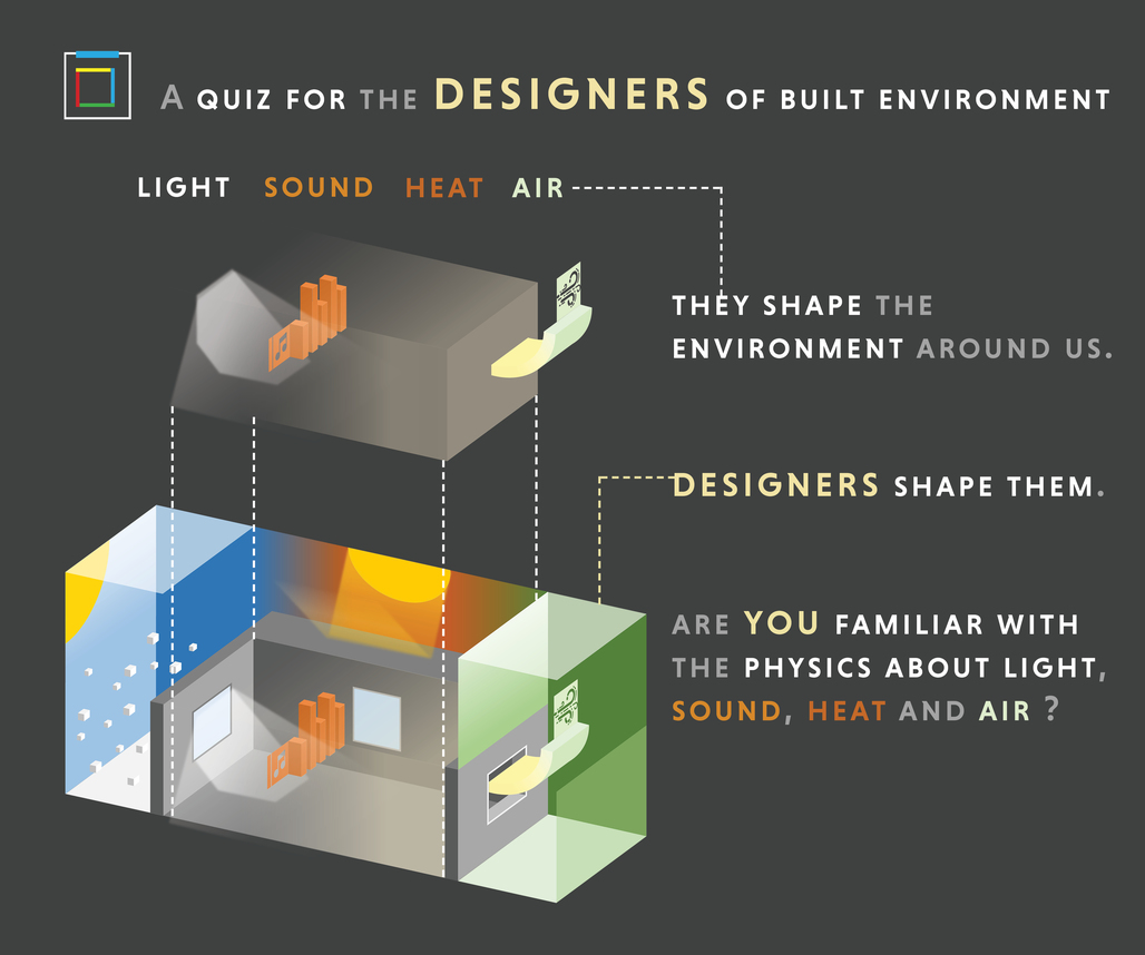 Do you use building physics in design? | Forum | Archinect