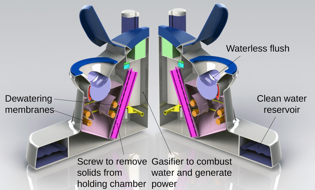 Schematic section of the power-generating Nano Membrane Toilet currently under development at the UKs Cranfield University.