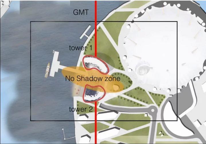No Shadow Tower via NBBJ