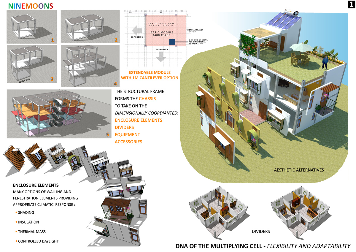 Ninemoon low density urban housing concept for indian for Architectural concepts for apartments pdf