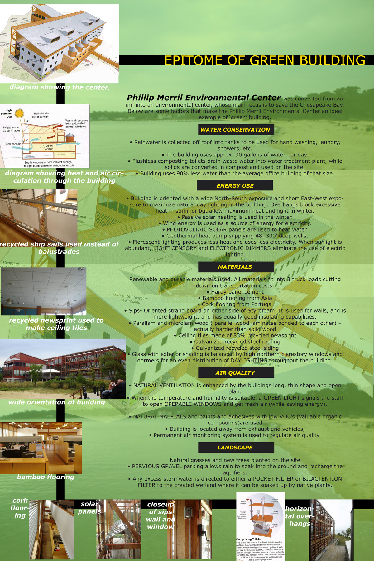 PHILLIP MERRIL ENVIRONMENTAL CENTER, environment systems
