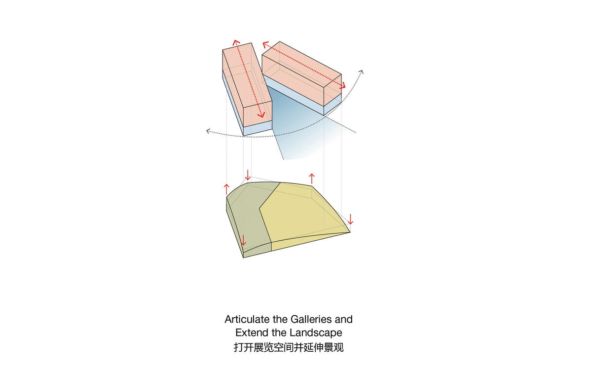Diagram (© Studio Link-Arc)