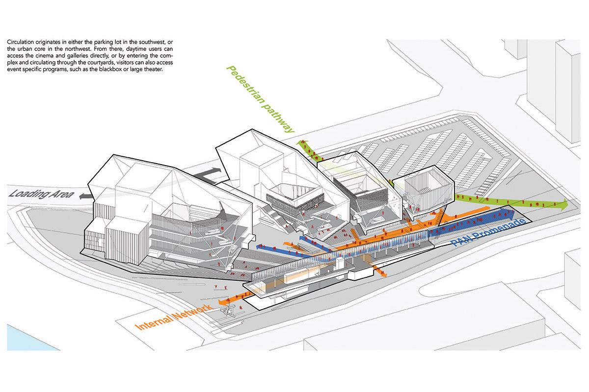 Circulation (Image: H Architecture & Haeahn Architecture)