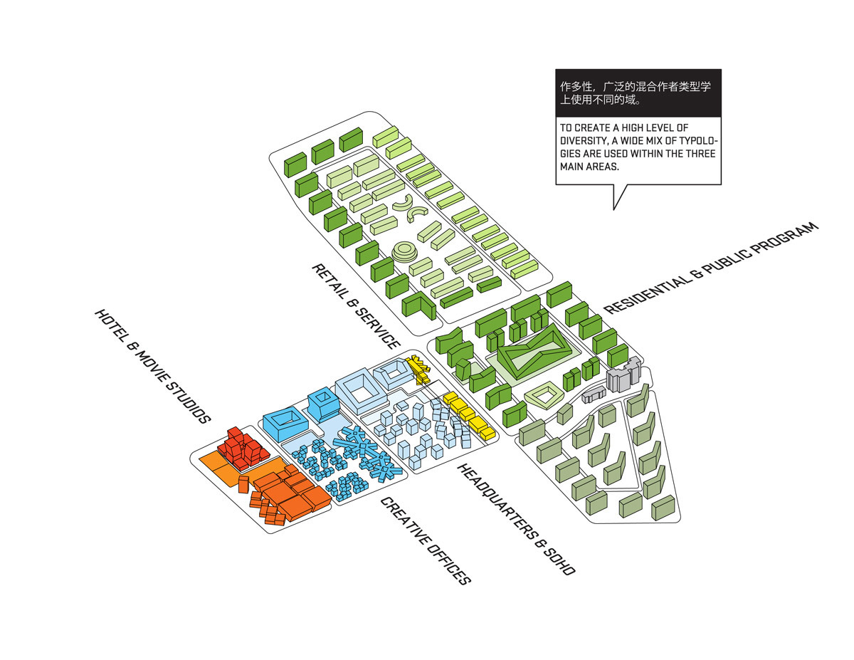 Concept diagram 6 (Image: HAO/Archiland Beijing)