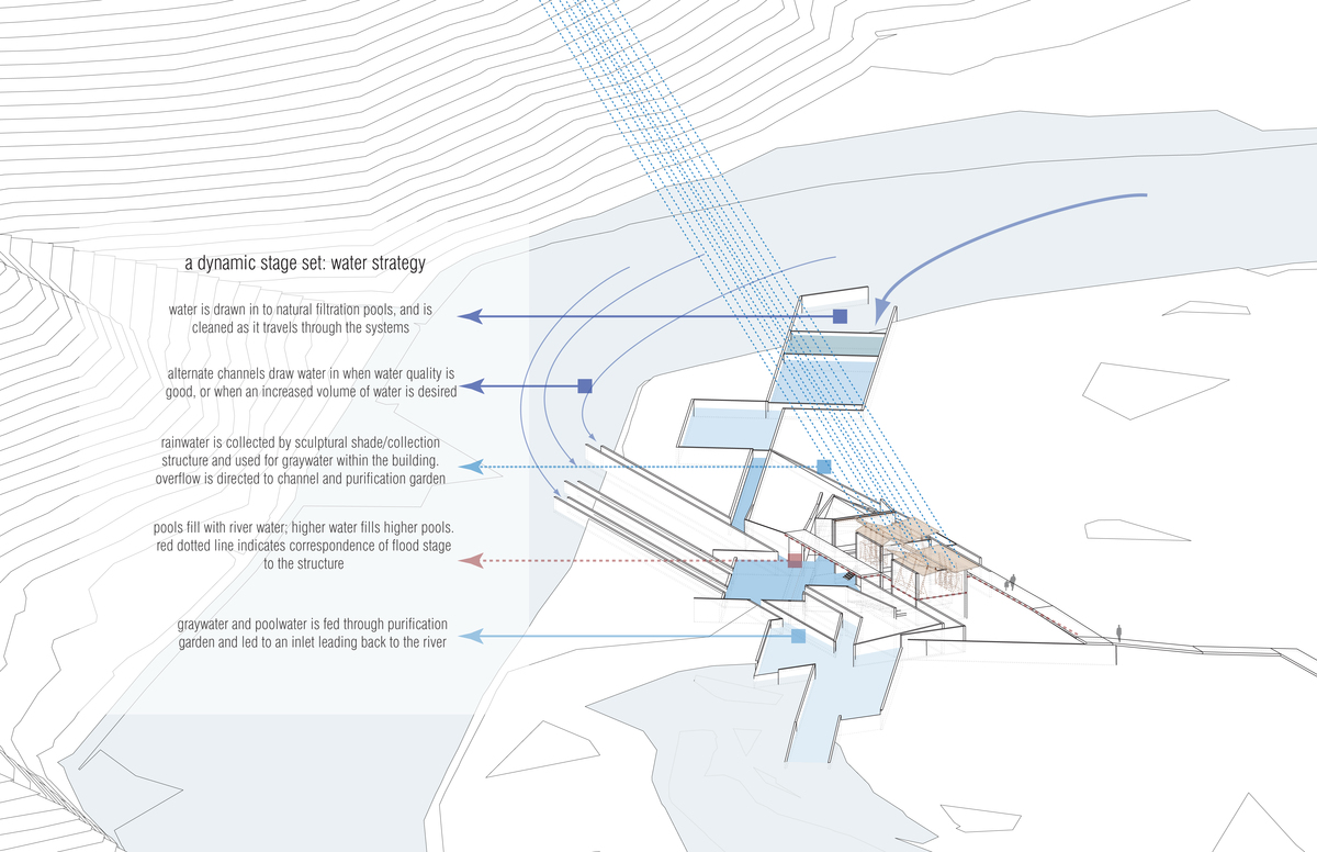 Water Process Axonometric