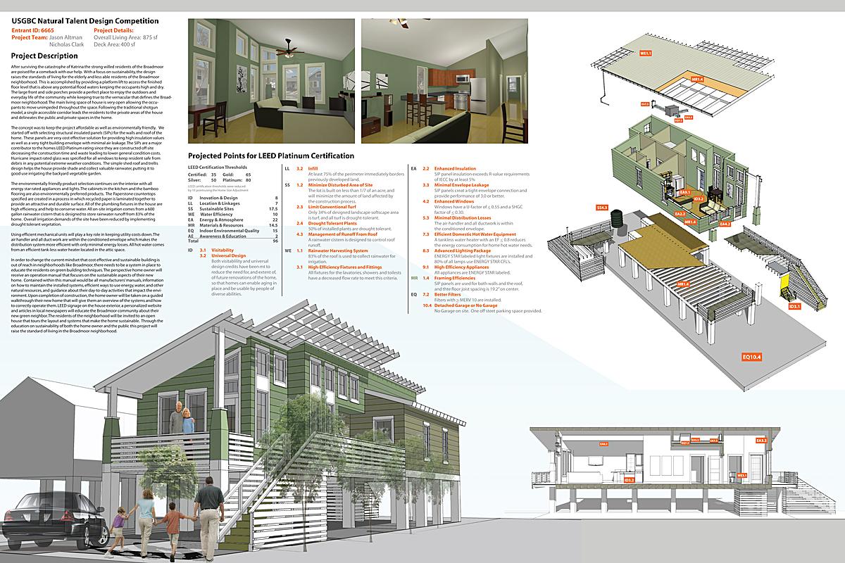 28 house design for the elderly care plans for Home design ideas for the elderly