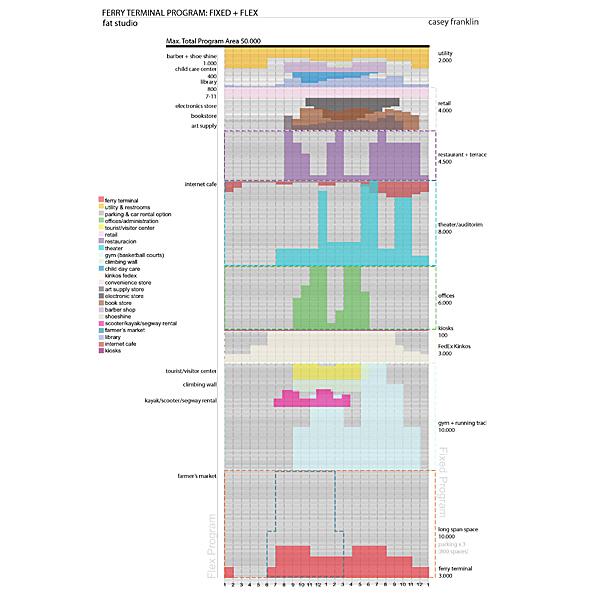 Program/Time Diagram