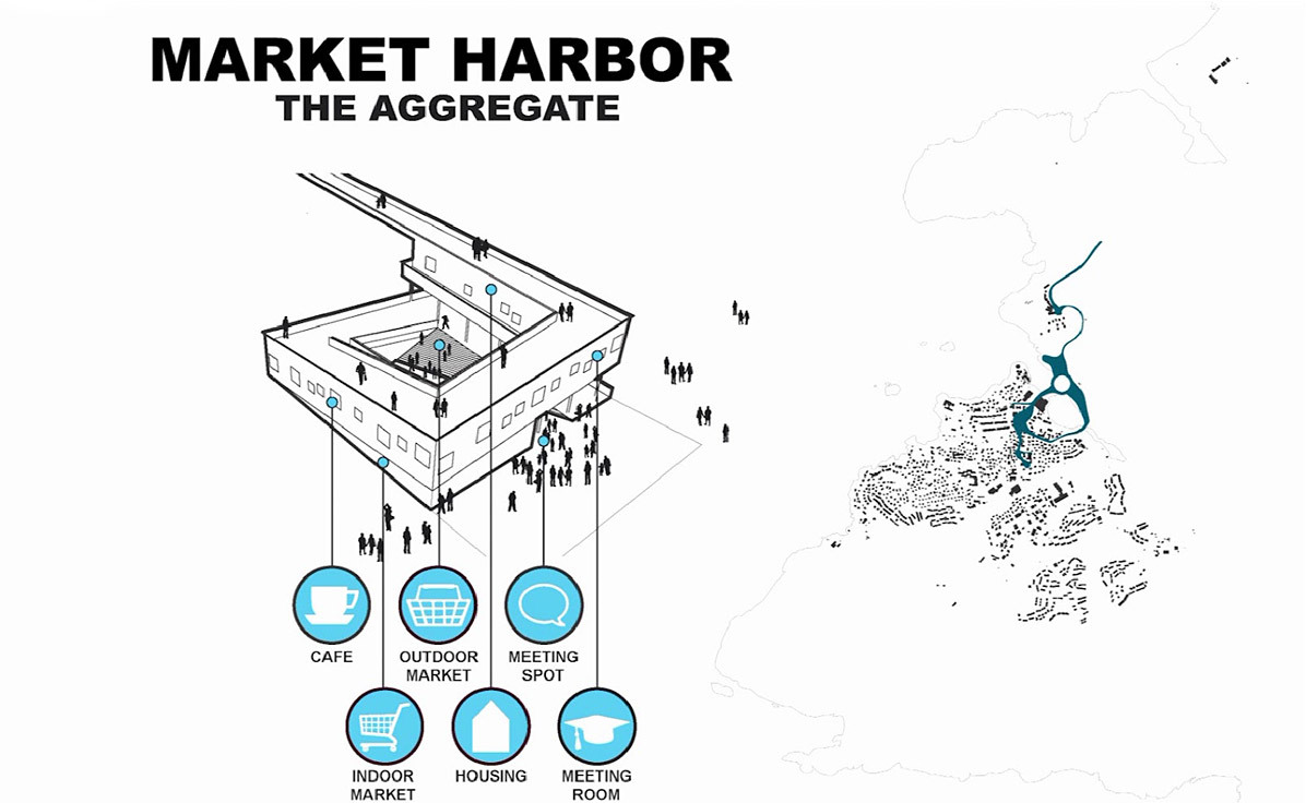 Diagram, Market Harbor (Image: David Garcia Studio and Henning Larsen Architects)
