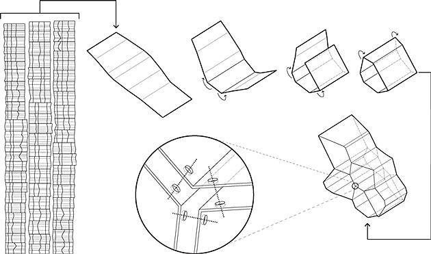 Cut Template | Assembly Technique