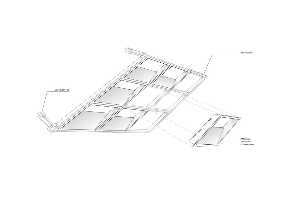 Panels, zoom (Image: HENN)