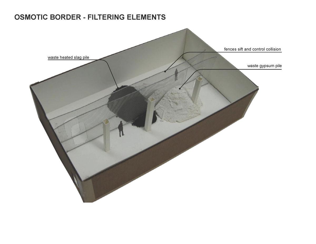 Filtering Elements model