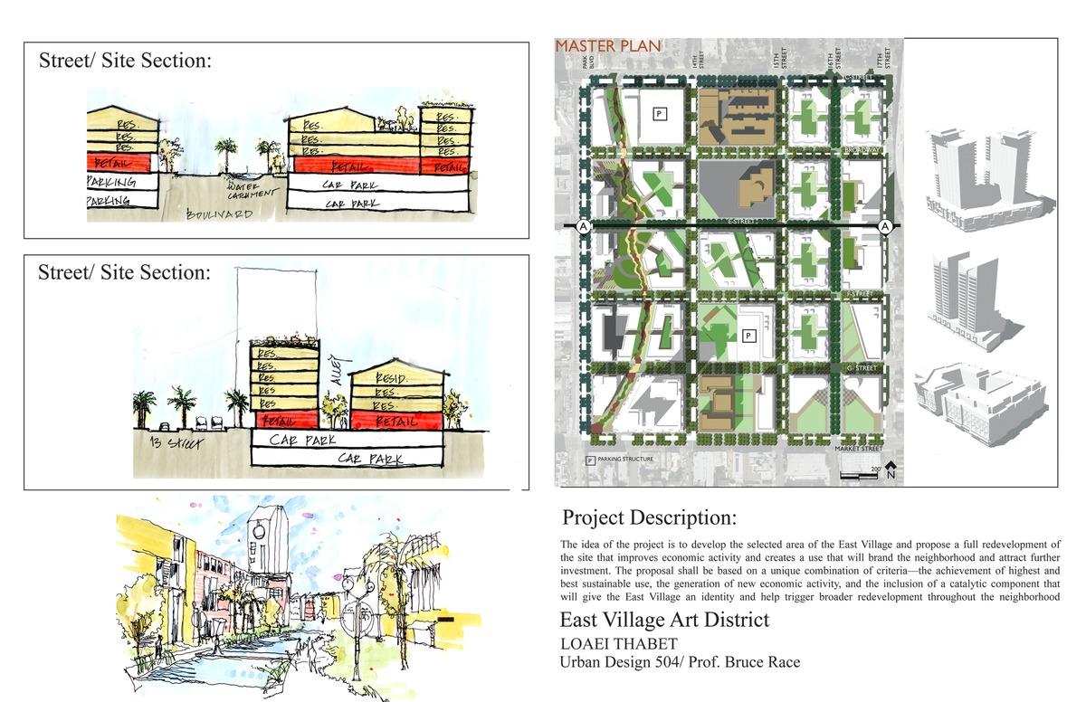 East village arts district loaei thabet archinect for Urban design concepts architecture