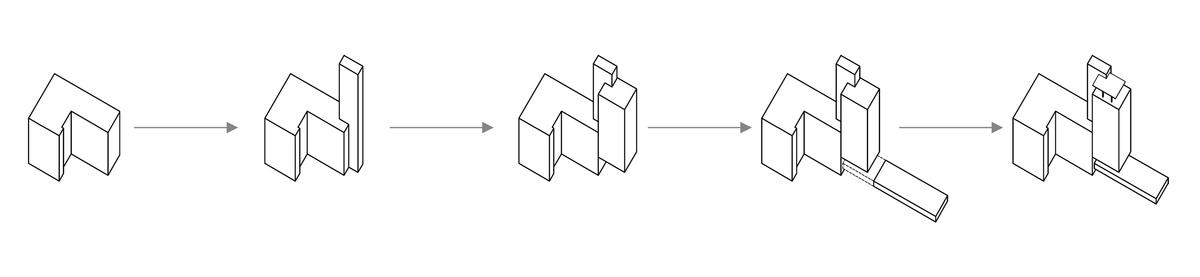 Volumetric Sequence Diagram
