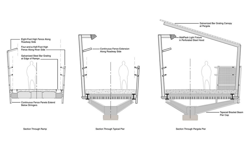 Cross sections through ramp, landing, and overlook pier with pergola.