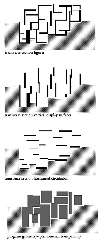 conceptual transverse section diagrams
