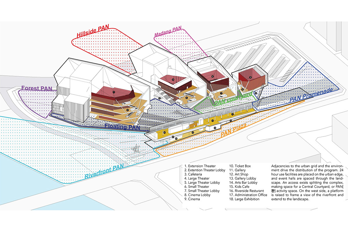 Outdoor PAN space diagram (Image: H Architecture & Haeahn Architecture)
