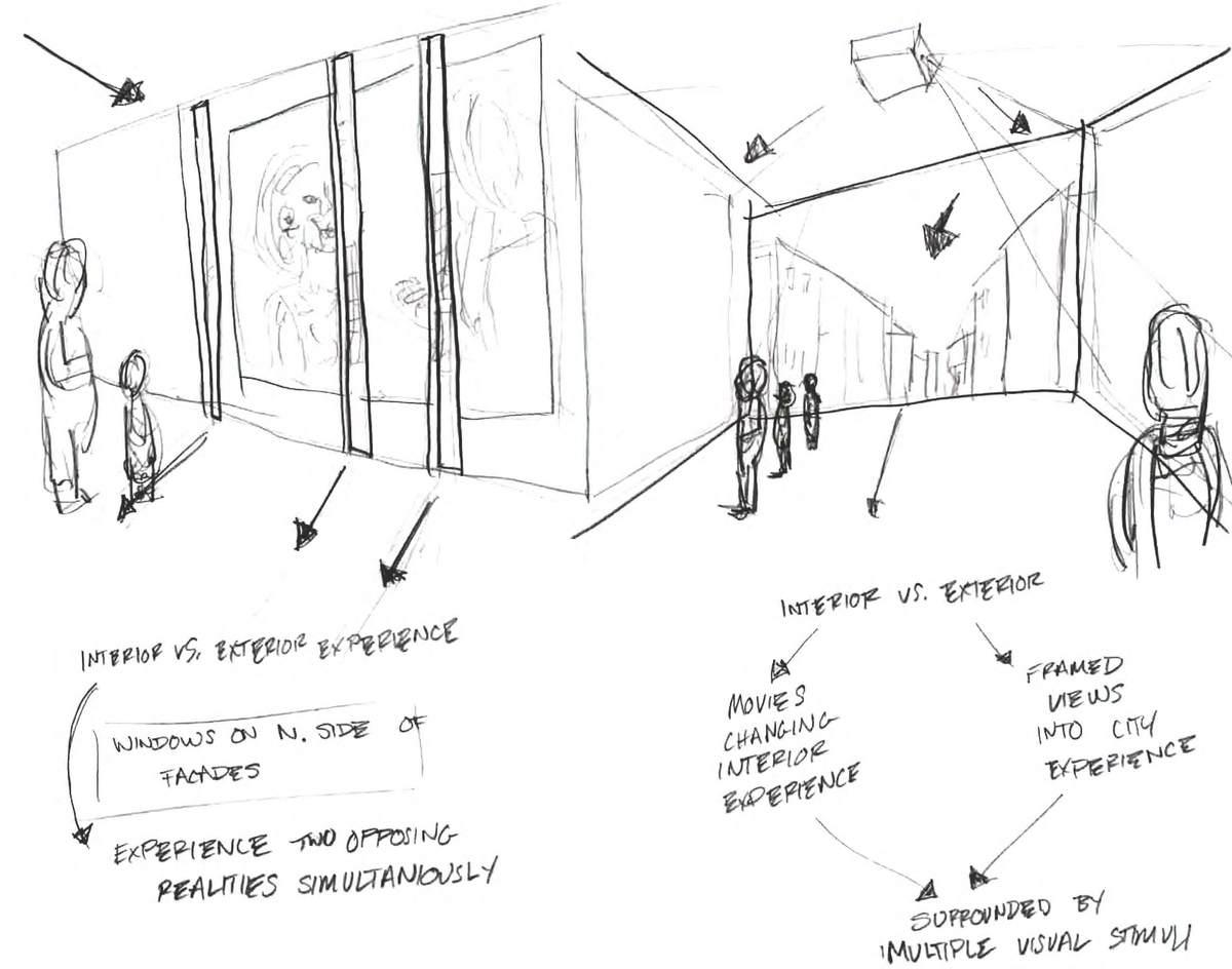 Sketch: interior vs. exterior experience