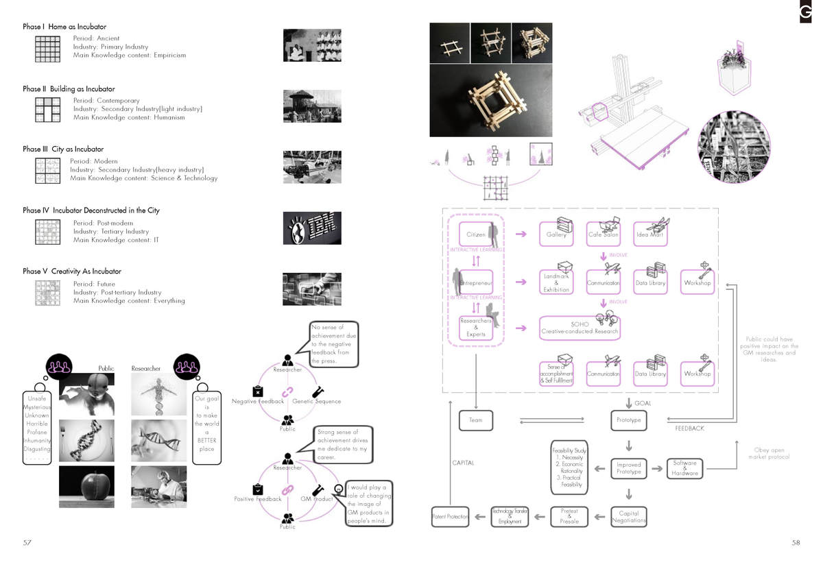 embody of self accomplishment yuchuan zhang archinect back to top ↑back to project list