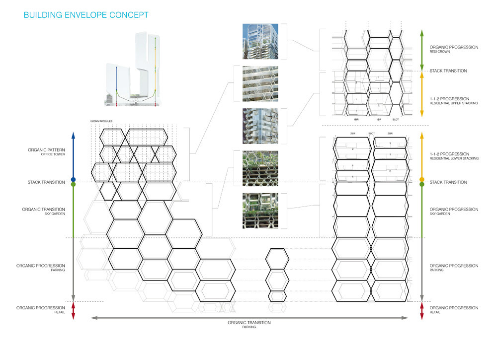 Concept diagram, envelope (Image: UNStudio)