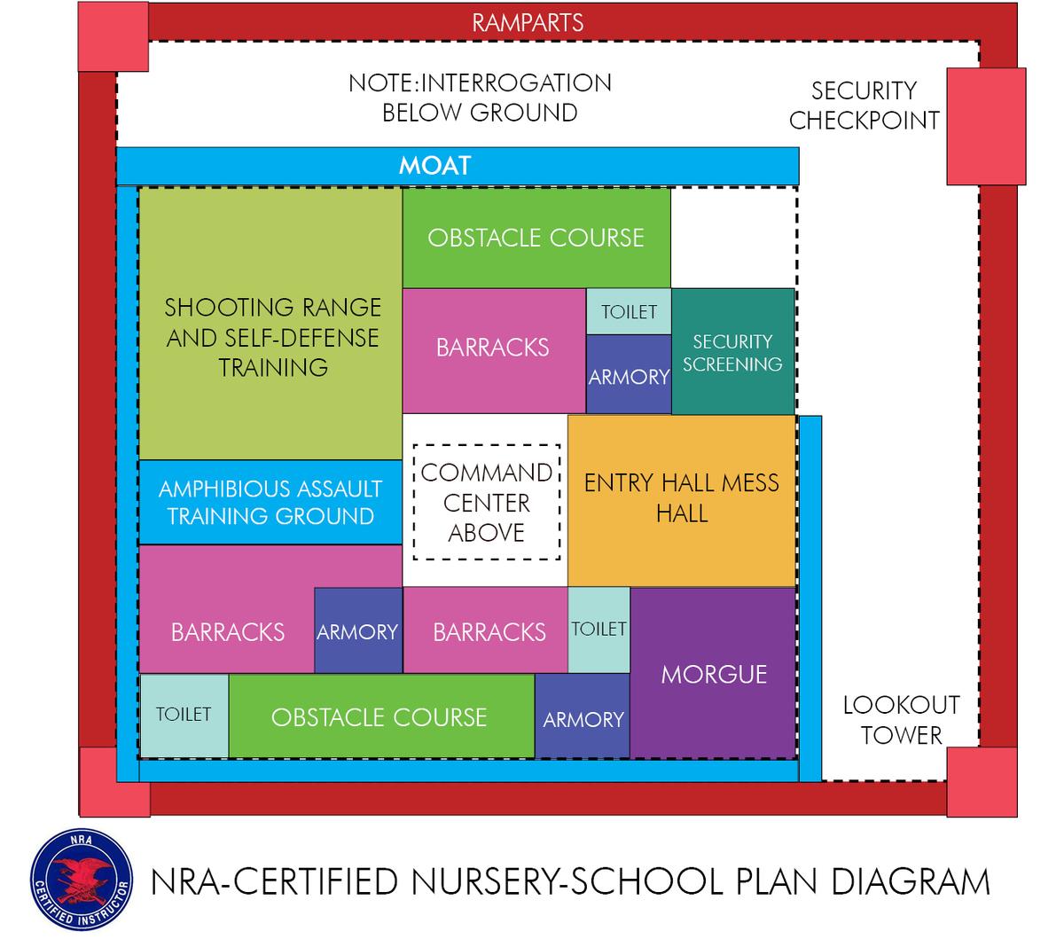 NRA sanctioned new nursery school design prototype via Barkitecture Mag