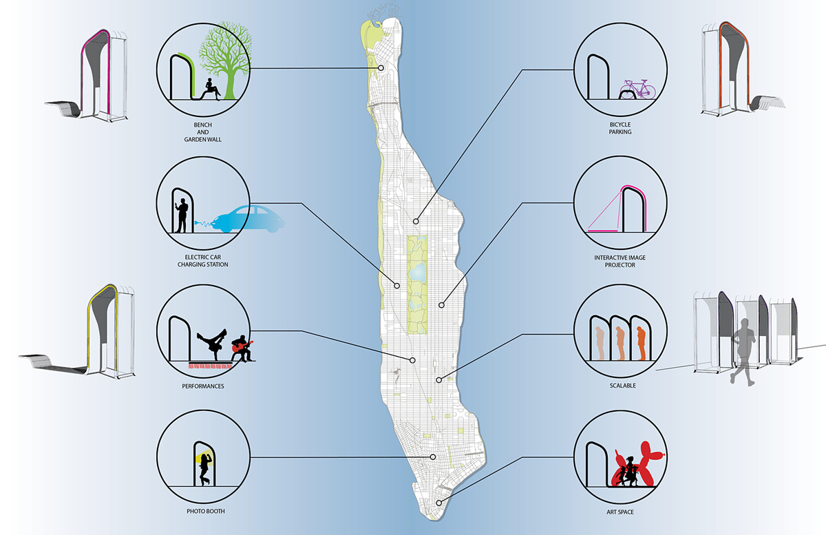 NYC Loop (Image: FXFOWLE)