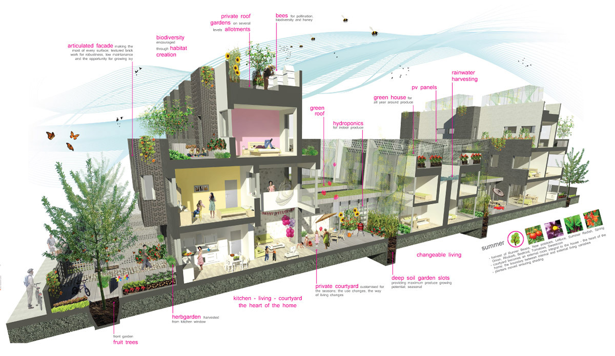 Bustler architecture competitions events news for Architecture house design competitions