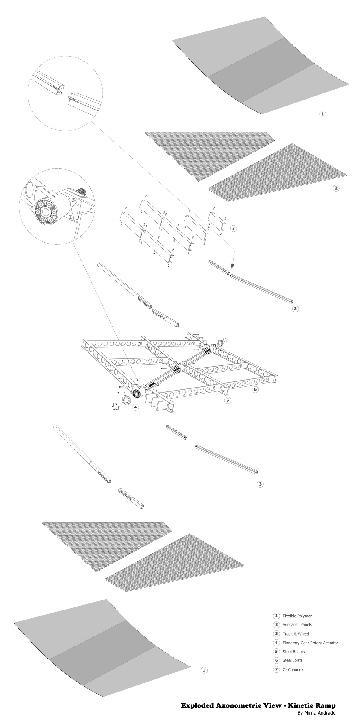 Axon of the kinetic prototype for ramp