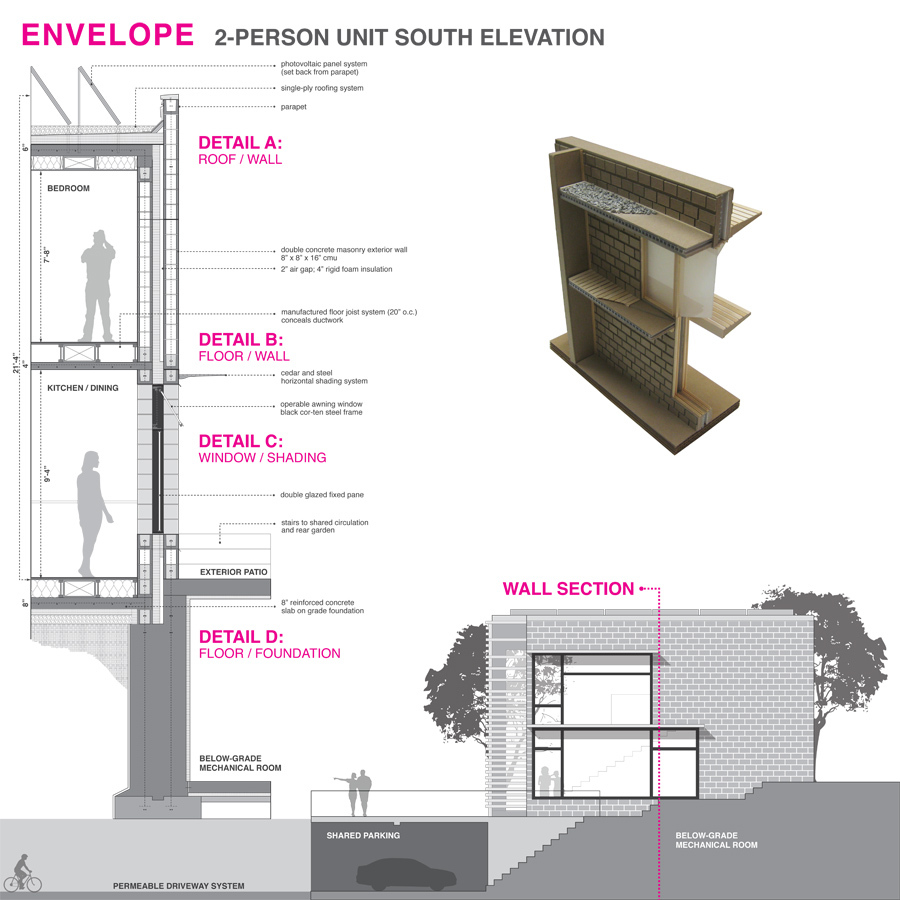 Detailed section+elevation of 2 person unit