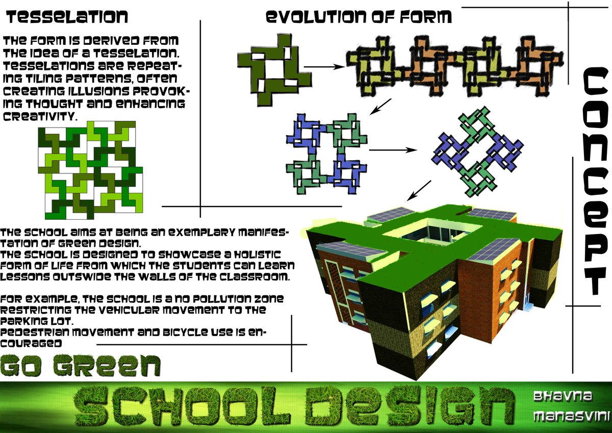 Primary school design concepts
