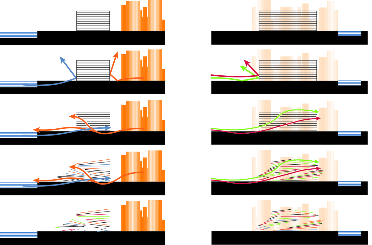 Continuation of the City | Transverse and Longitudinal Section