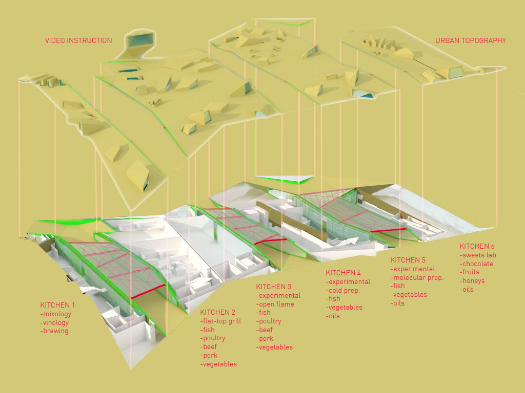 :Exploded Axonometric: