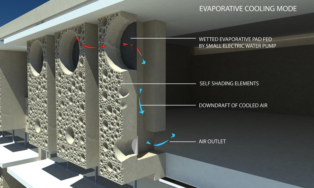 Environmentally Responsive Building Skin Design