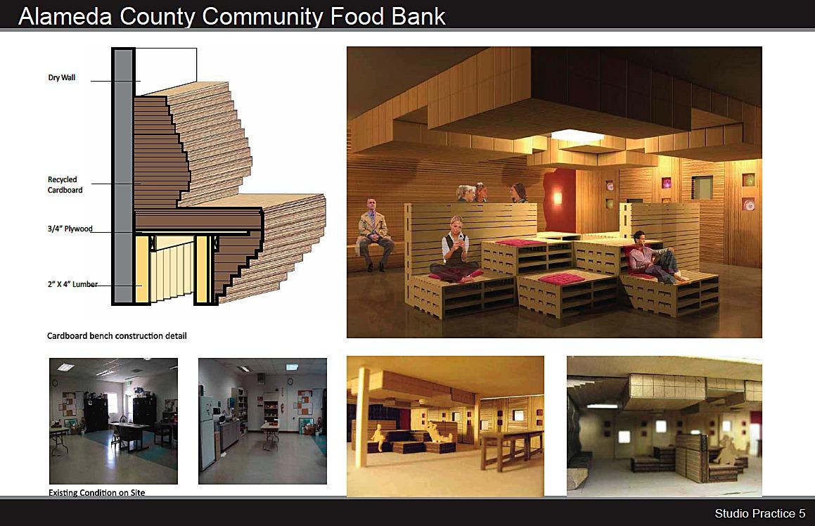 Alameda County Community Food Bank Jobs