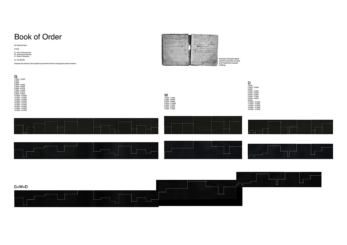 Book of Order Diagram