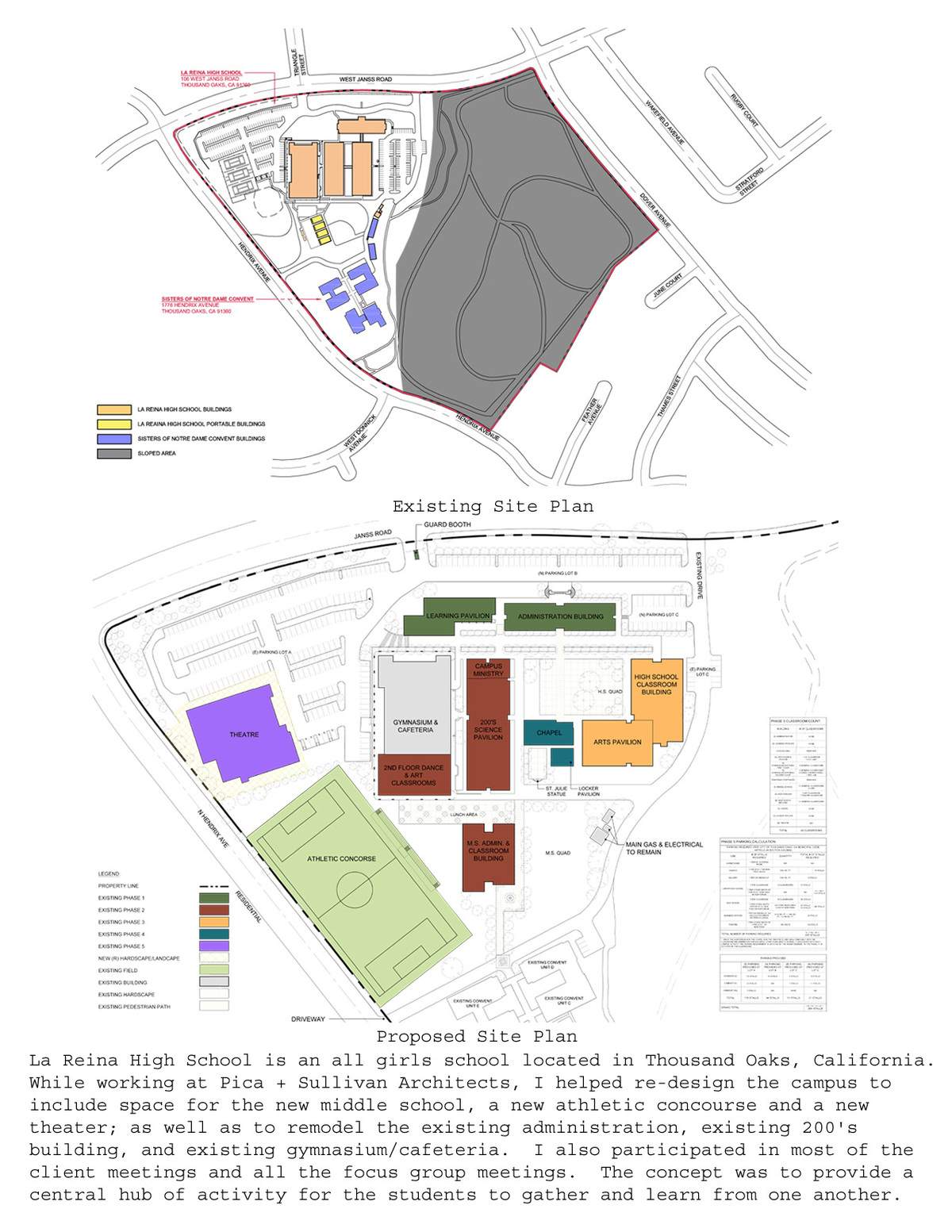 Existing site plan and proposed site plan