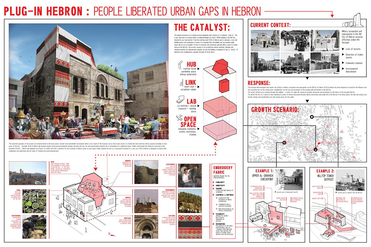 Small-scale Intervention, First Place: PLUG-In HEBRON - People Liberated Urban Gaps In Hebron, Old City Hebron, Israeli Occupied Palestinian West Bank