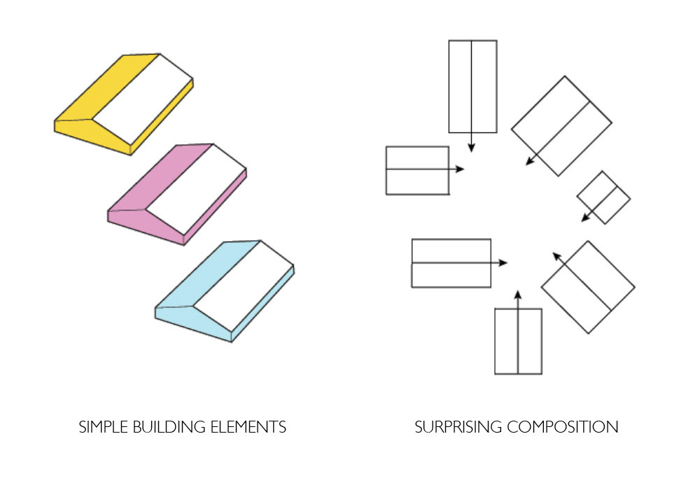 Concept diagram (Image: Architects Rudanko + Kankkunen)