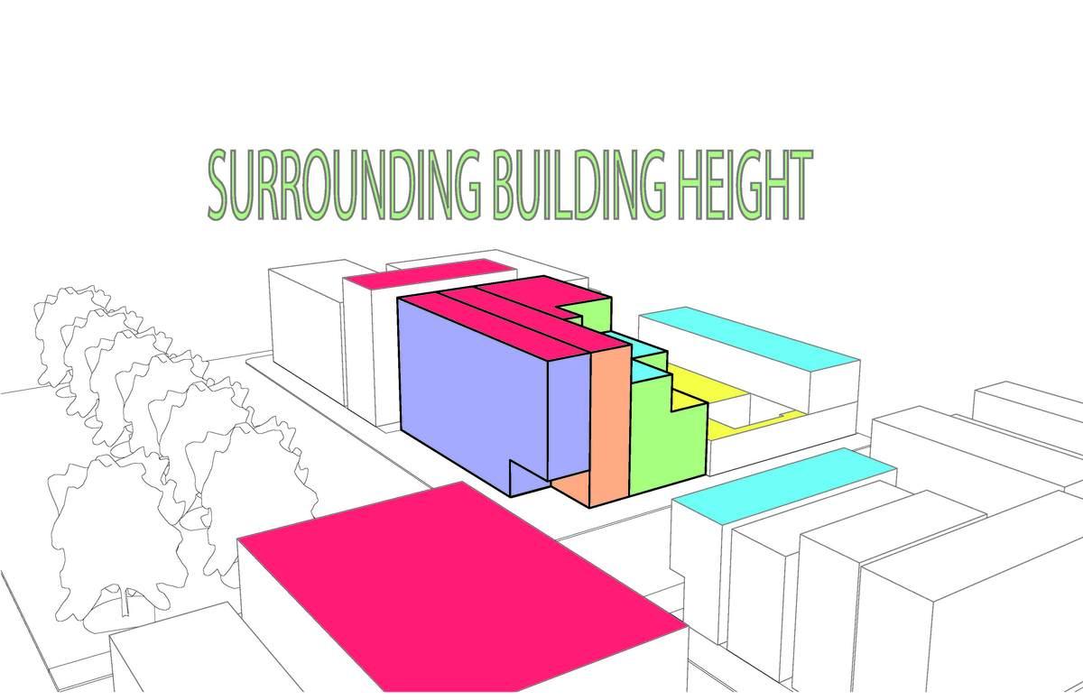 Surrounding Buildings 2