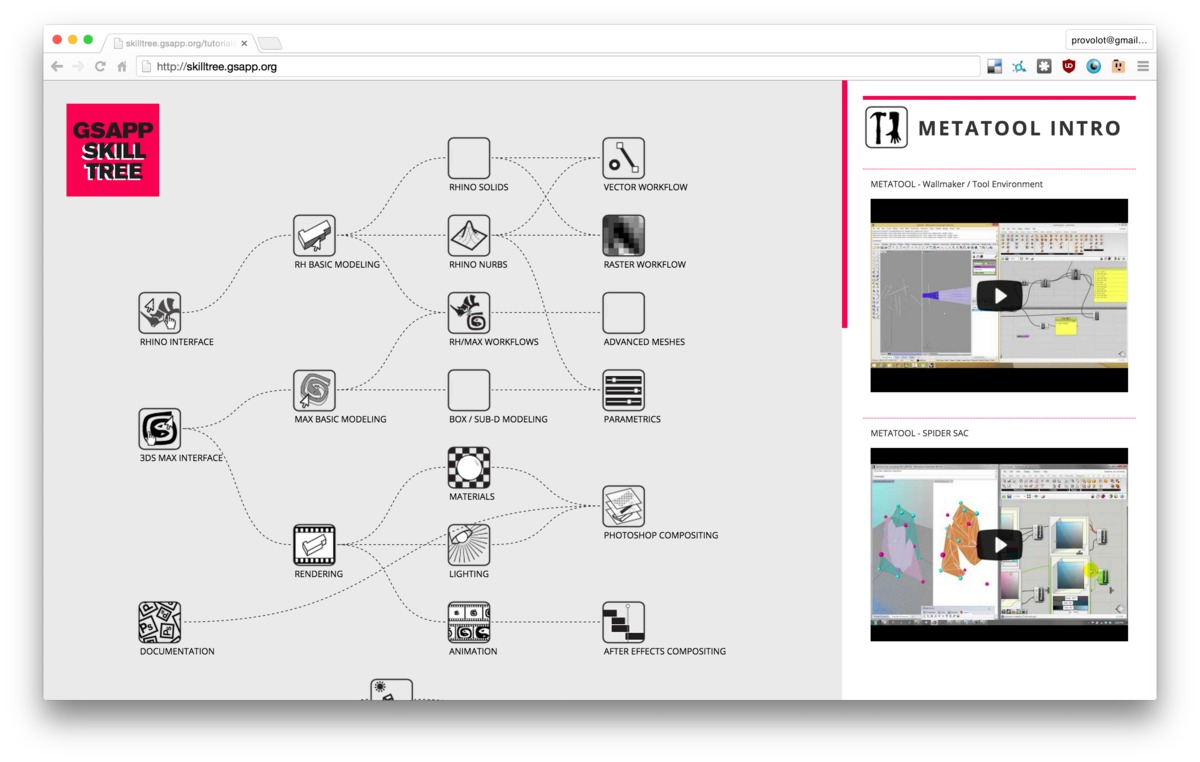 GSAPP Skills Tree, an online network of video tutorials for Visual Studies courses, Directed by Laura Kurgan with Dan Taeyoung and Danil Nagy. Image courtesy of Columbia GSAPP.