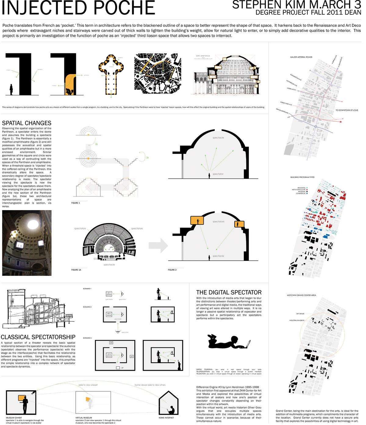 spatial studies