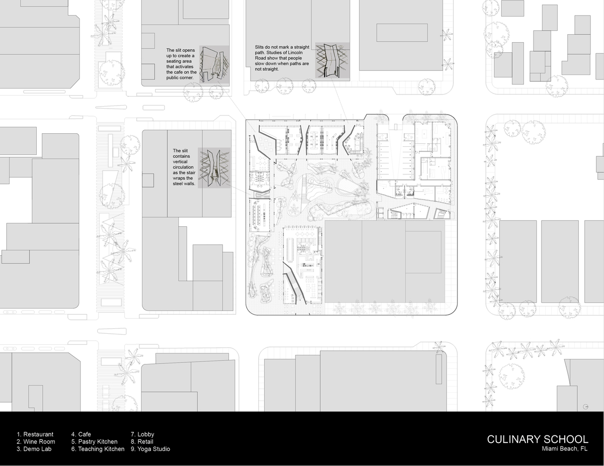 Culinary School Floor Plan