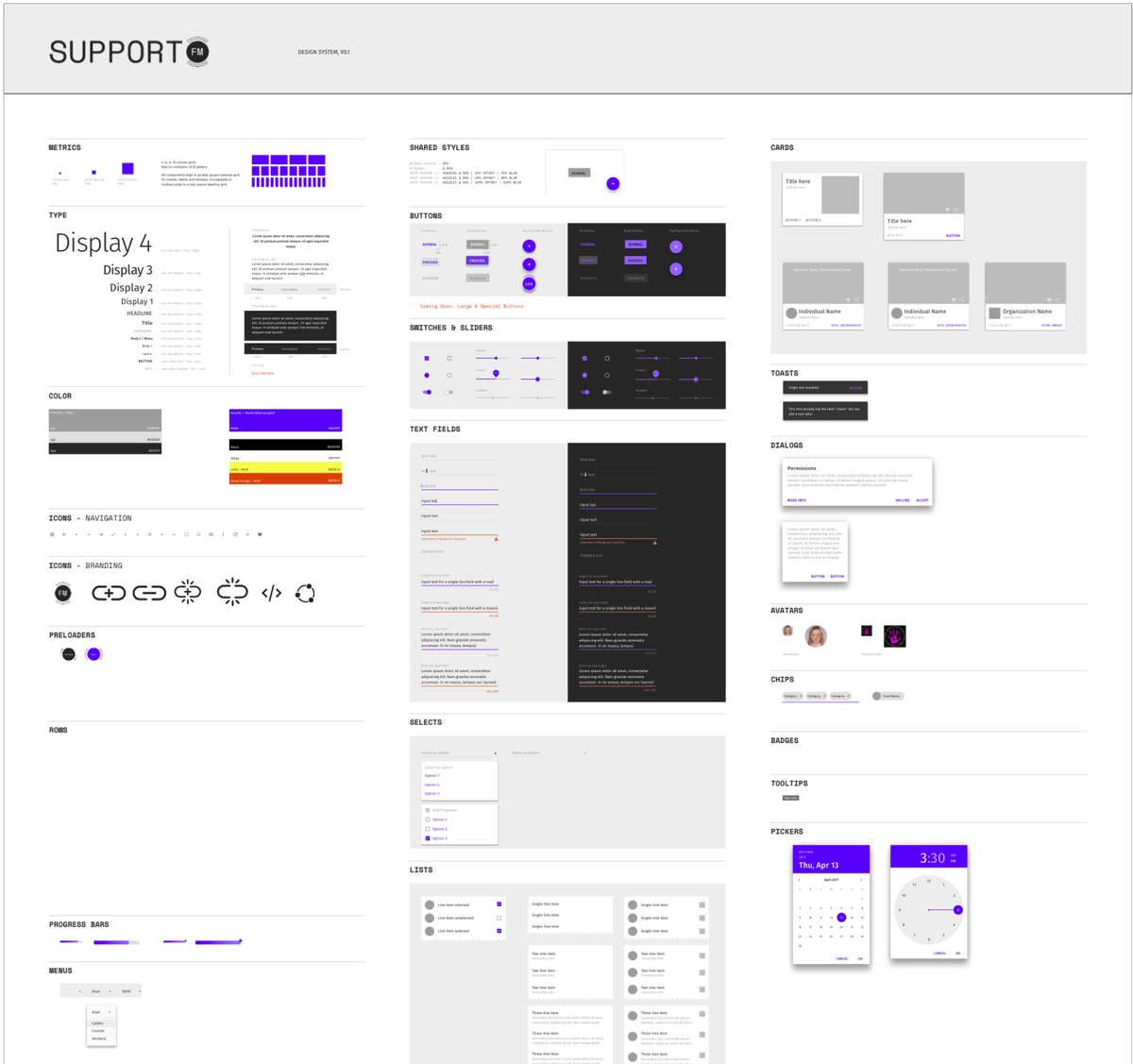 The design system. Credit: Support.fm