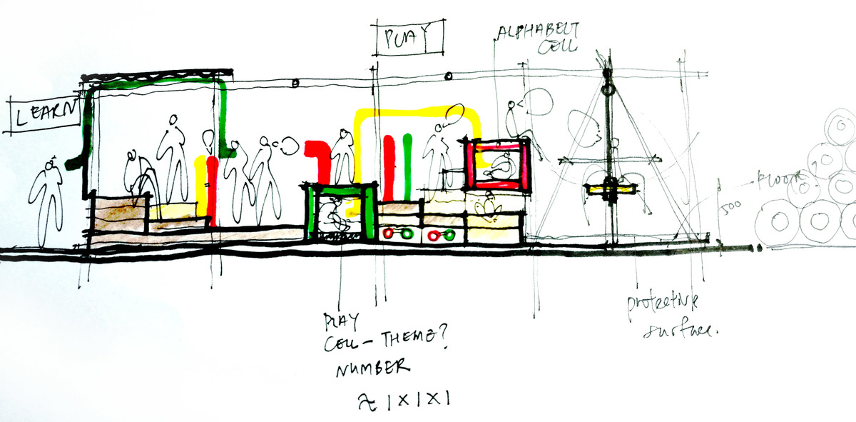 Concept sketch of PLAYSCAPE