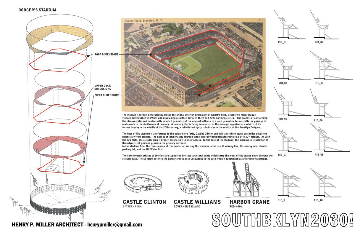 Dodger's Stadium Diagram