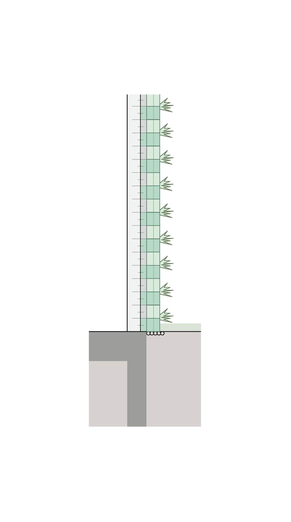 Facade Greening Panels